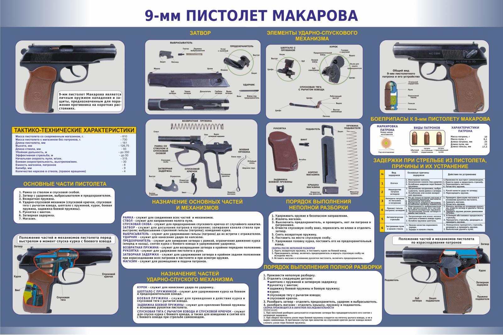 Макарова плакат