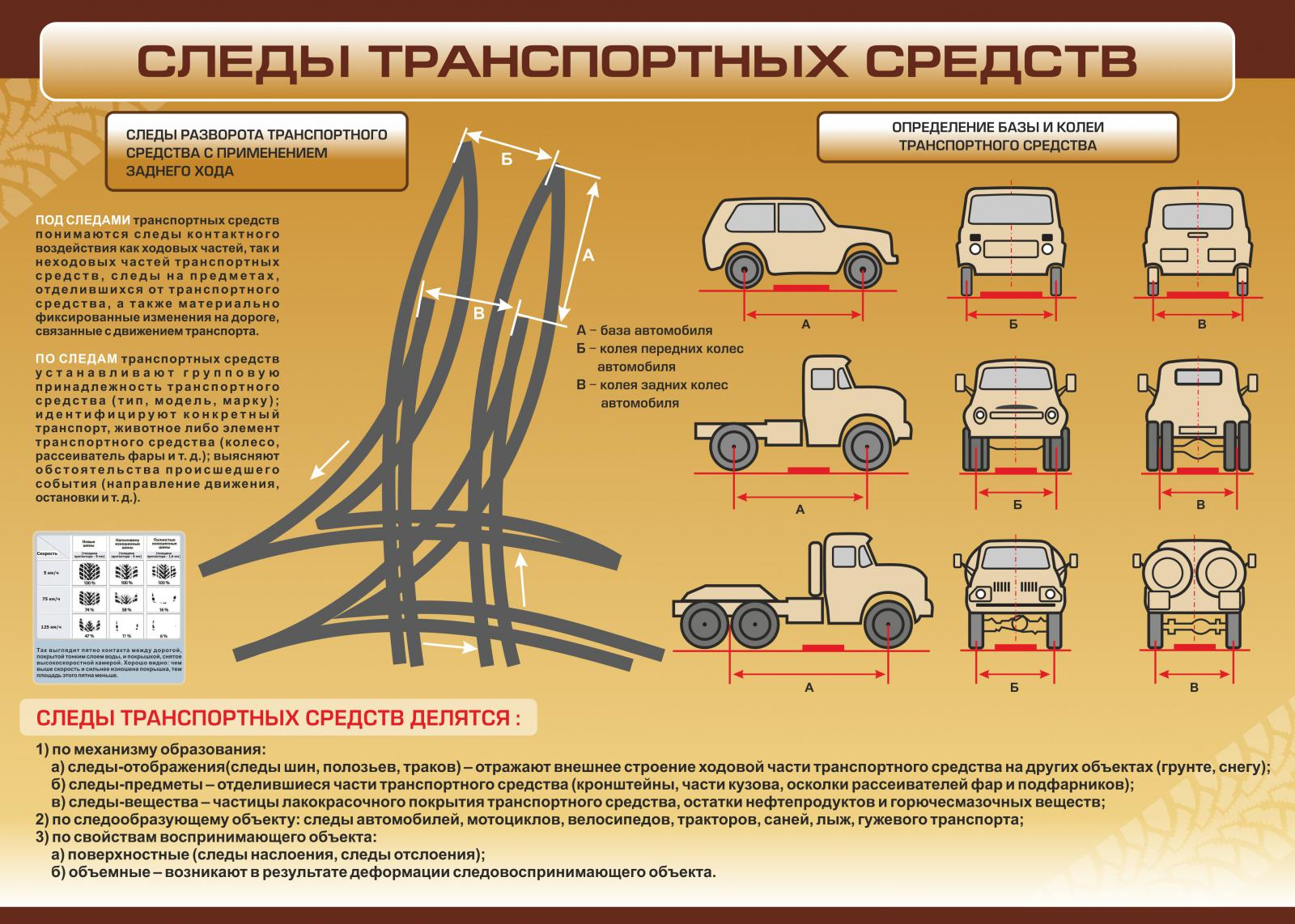 СНиП «Безопасность труда в строительстве. Часть 1