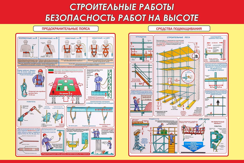 термобелья оптом правила безопасности при отделочных работах на высоте термобелья россии